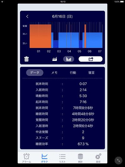 アプリ「SleepMeister」