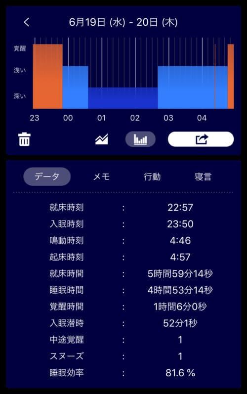 2019-06-20の睡眠データ