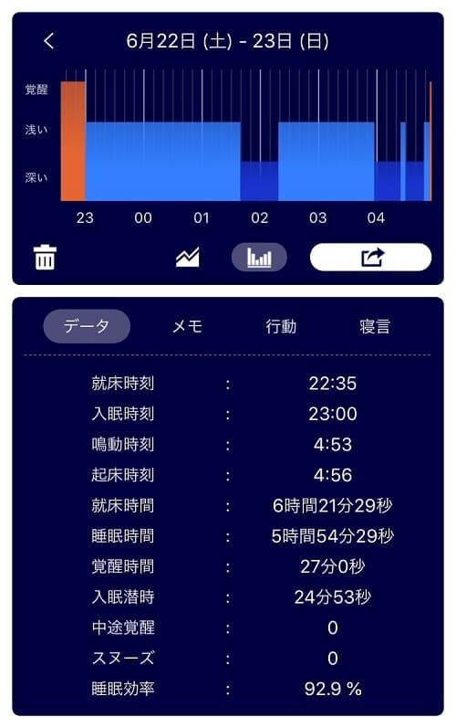 2019-06-23 の睡眠データ