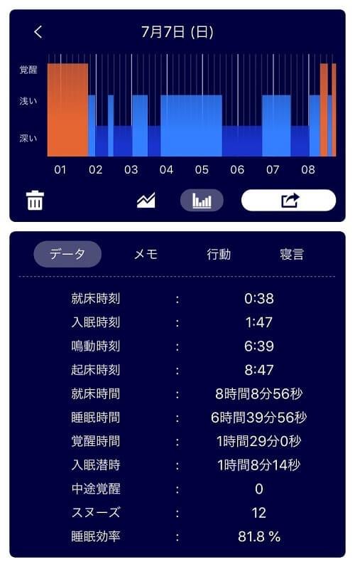 2019-07-07 の睡眠データ